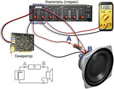 Схема измерения параметров динамика