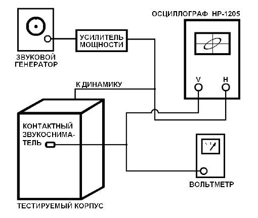 """,""www.soundup.ru"