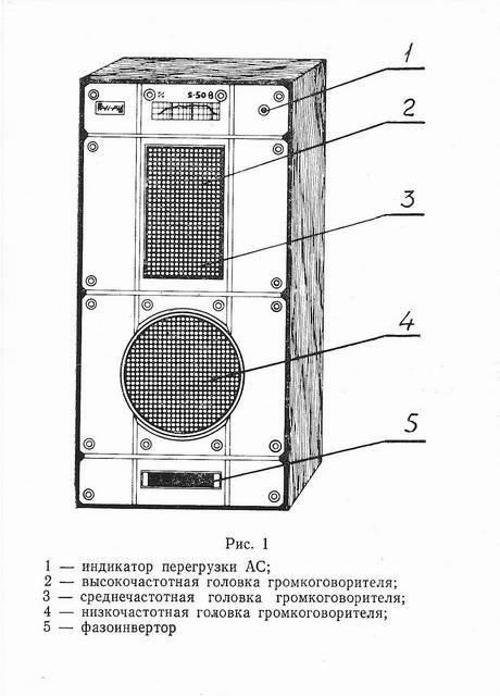 Радиотехника s50b схема фильтров